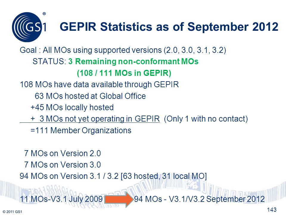 GEPIR Statistics as of September 2012