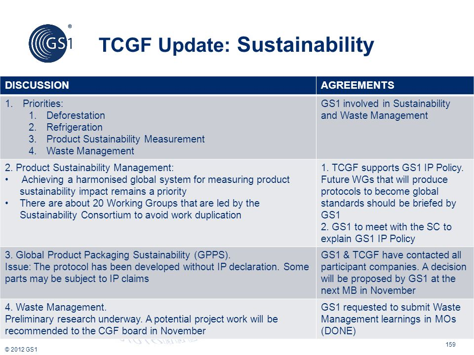 TCGF Update: Sustainability