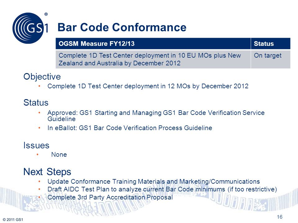 Bar Code Conformance Next Steps Objective Status Issues