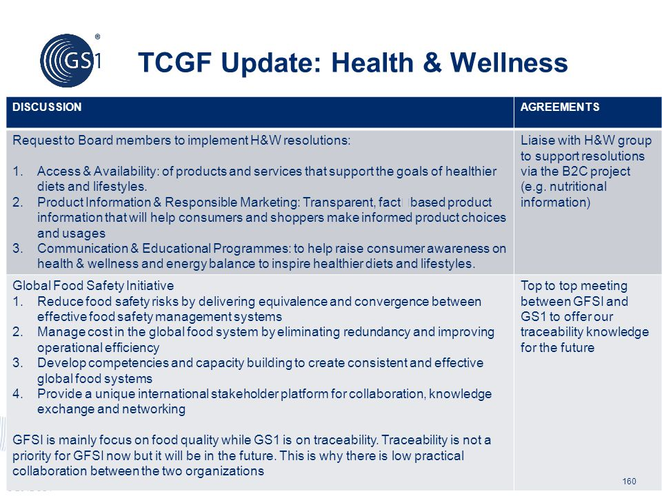 TCGF Update: Health & Wellness