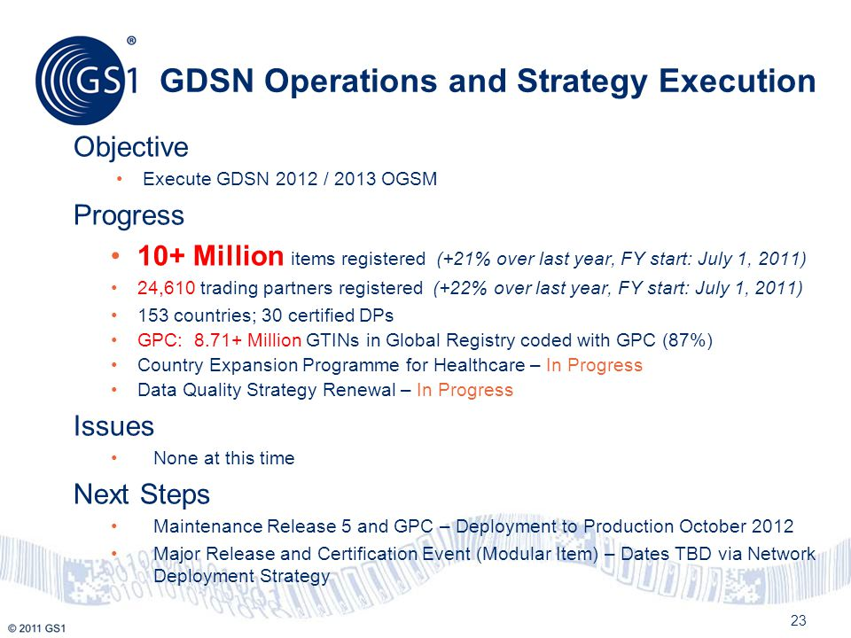 GDSN Operations and Strategy Execution