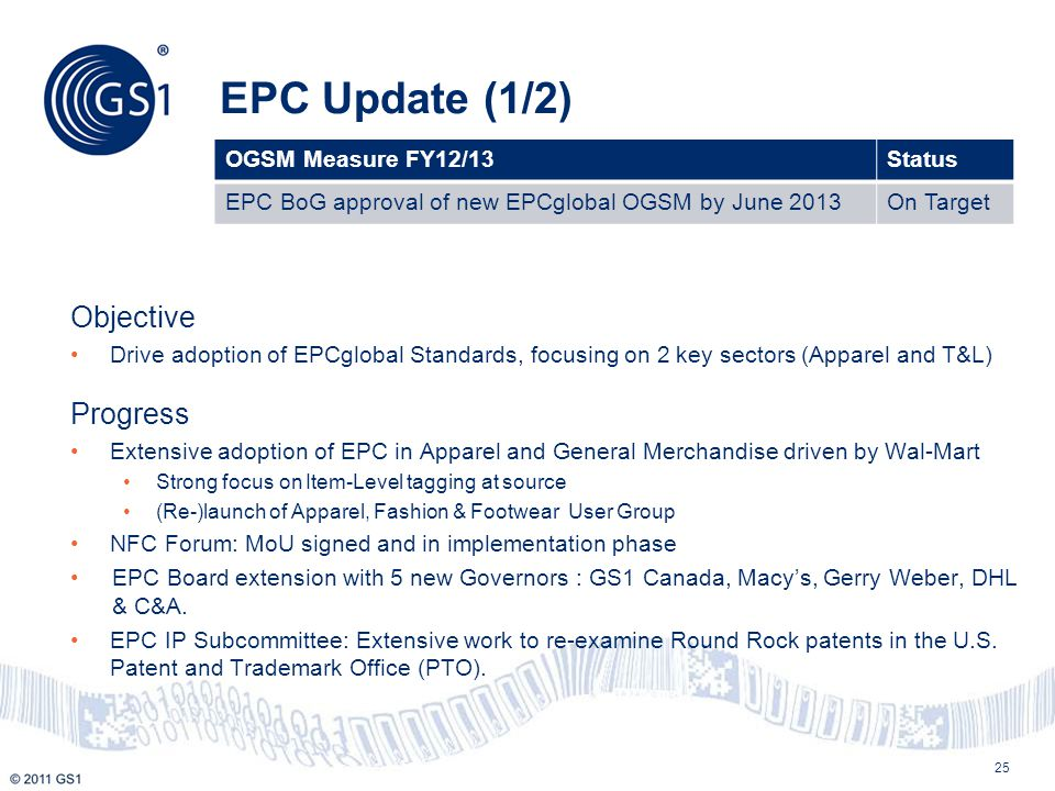 EPC Update (1/2) Objective Progress OGSM Measure FY12/13 Status