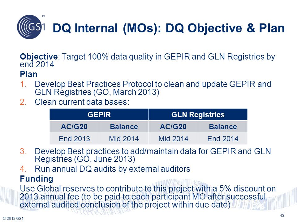 DQ Internal (MOs): DQ Objective & Plan