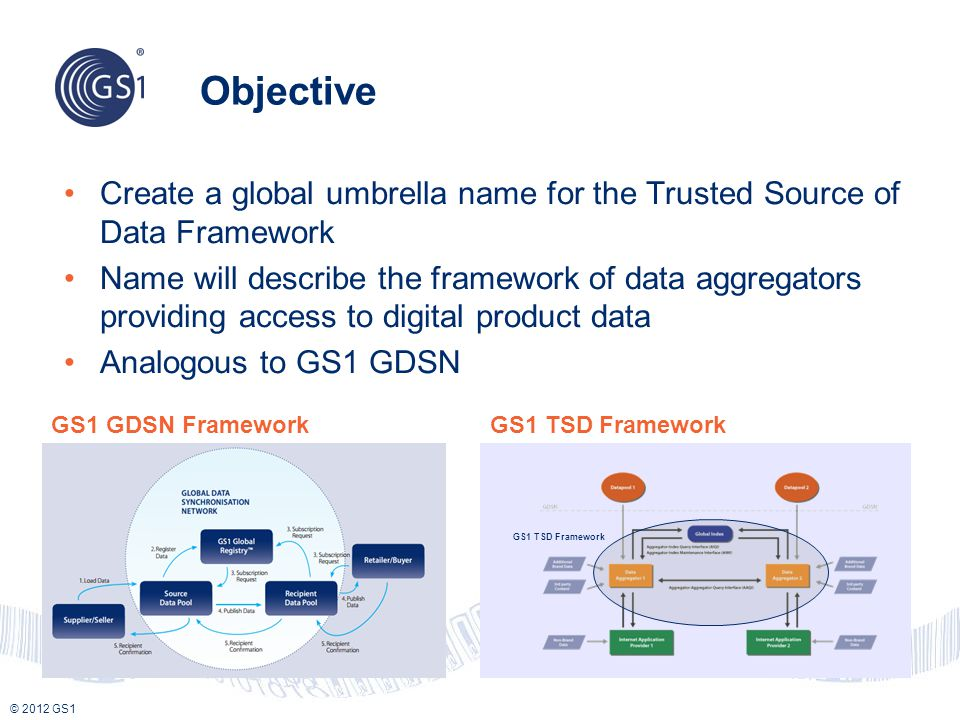 Objective Create a global umbrella name for the Trusted Source of Data Framework.