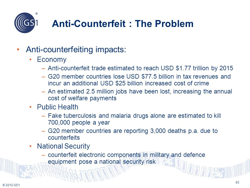 Anti-Counterfeit : The Problem