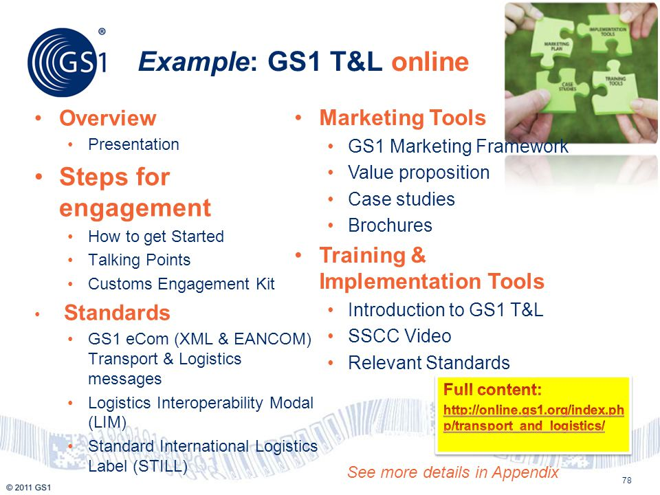 Example: GS1 T&L online Steps for engagement Overview Marketing Tools