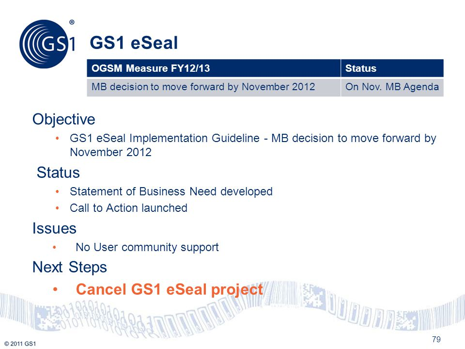 GS1 eSeal Objective Status Issues Next Steps Cancel GS1 eSeal project
