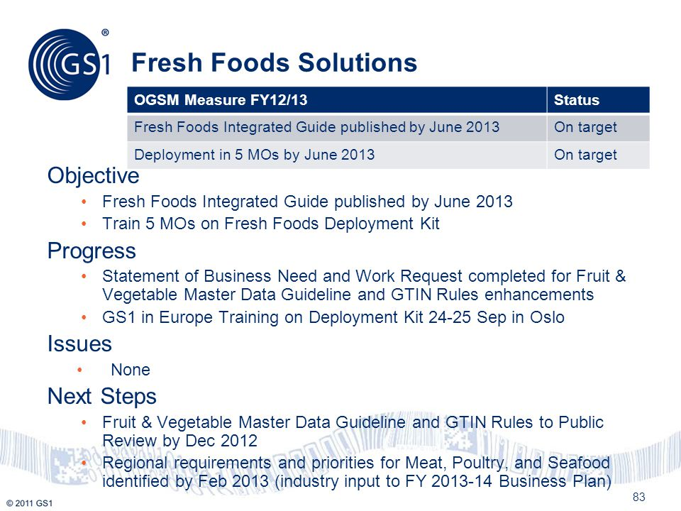 Fresh Foods Solutions Objective Progress Issues Next Steps