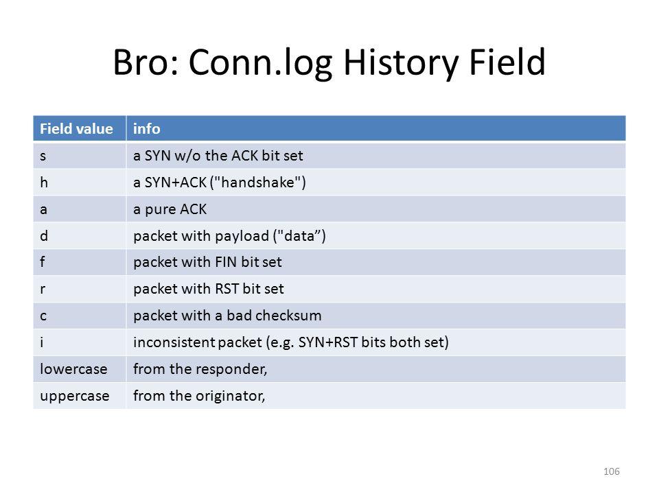 Bro: Conn.log History Field
