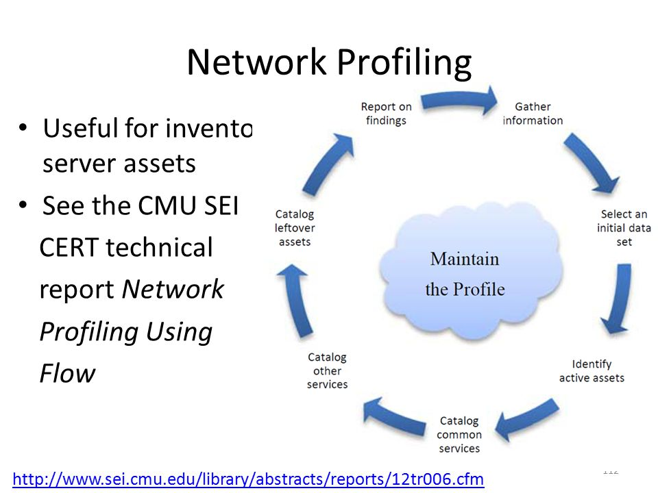 Network Profiling Useful for inventorying server assets