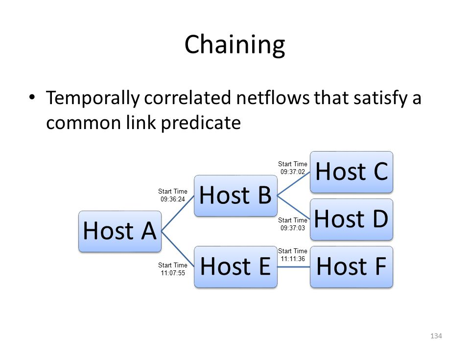 Chaining Temporally correlated netflows that satisfy a common link predicate. Host A. Host B. Host C.