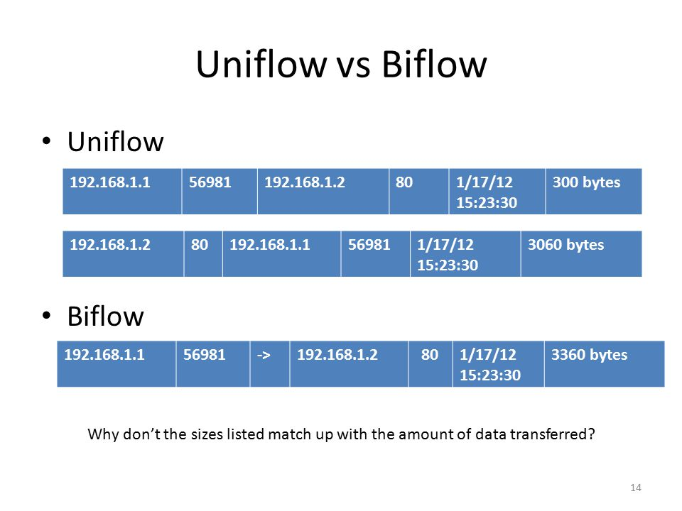 Uniflow vs Biflow Uniflow Biflow 192.168.1.1 56981 192.168.1.2 80