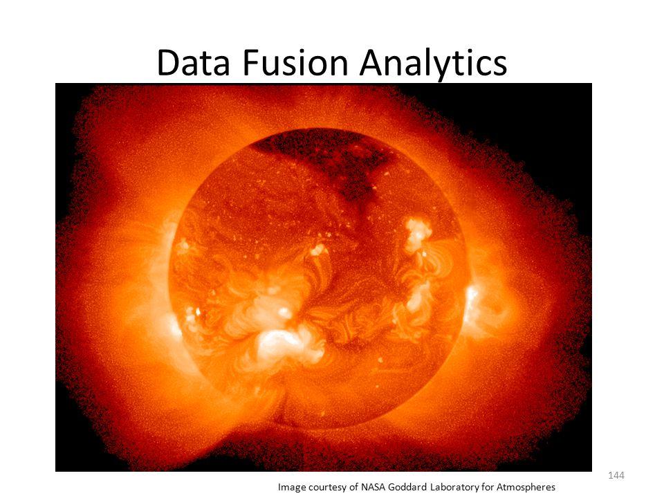 Data Fusion Analytics Image courtesy of NASA Goddard Laboratory for Atmospheres