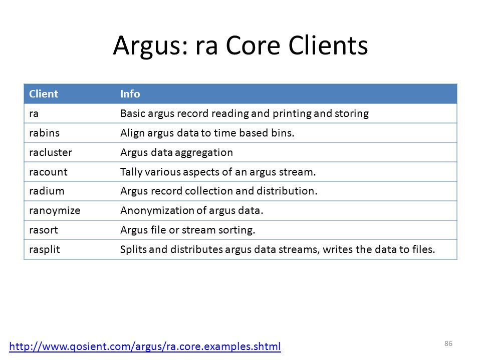 Argus: ra Core Clients Client Info ra
