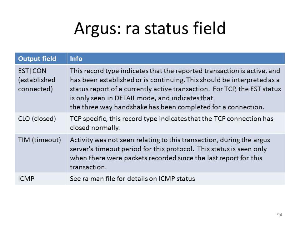 Argus: ra status field Output field Info