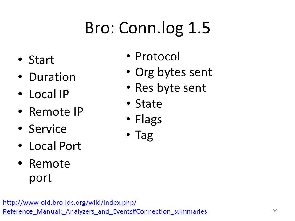 Bro: Conn.log 1.5 Protocol Start Org bytes sent Duration Res byte sent
