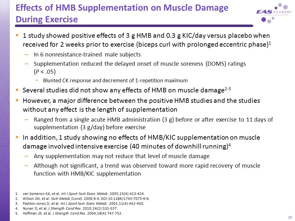 Effects of HMB Supplementation on Muscle Damage During Exercise