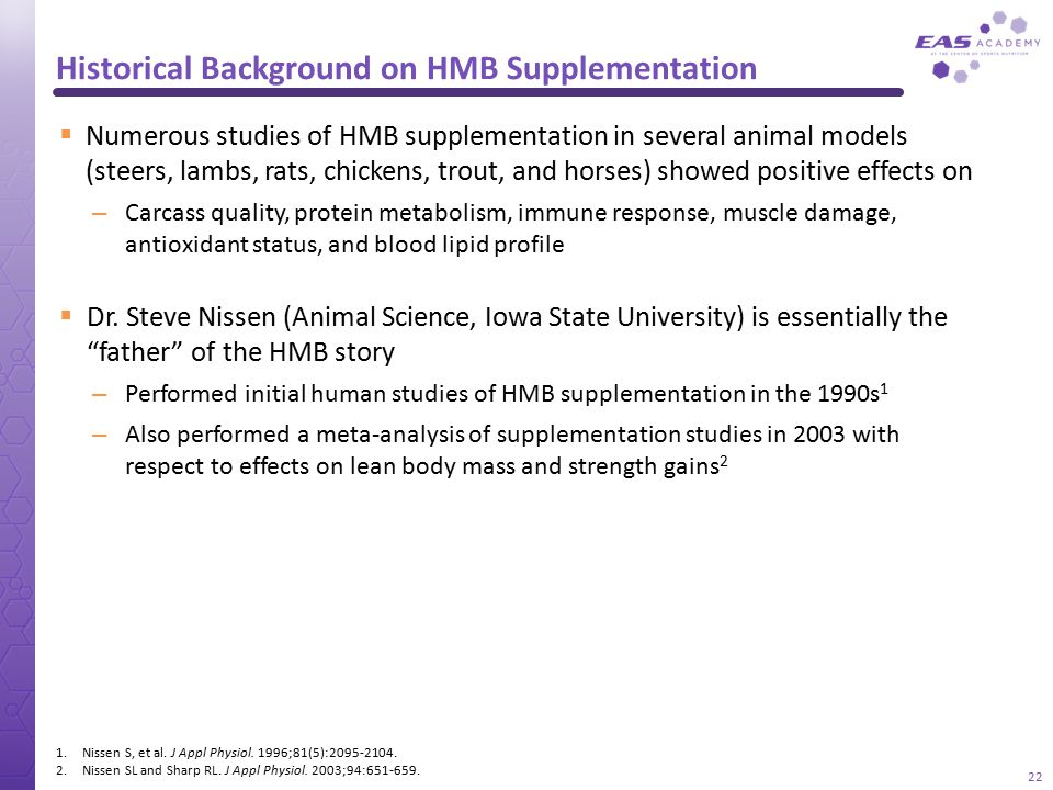Historical Background on HMB Supplementation