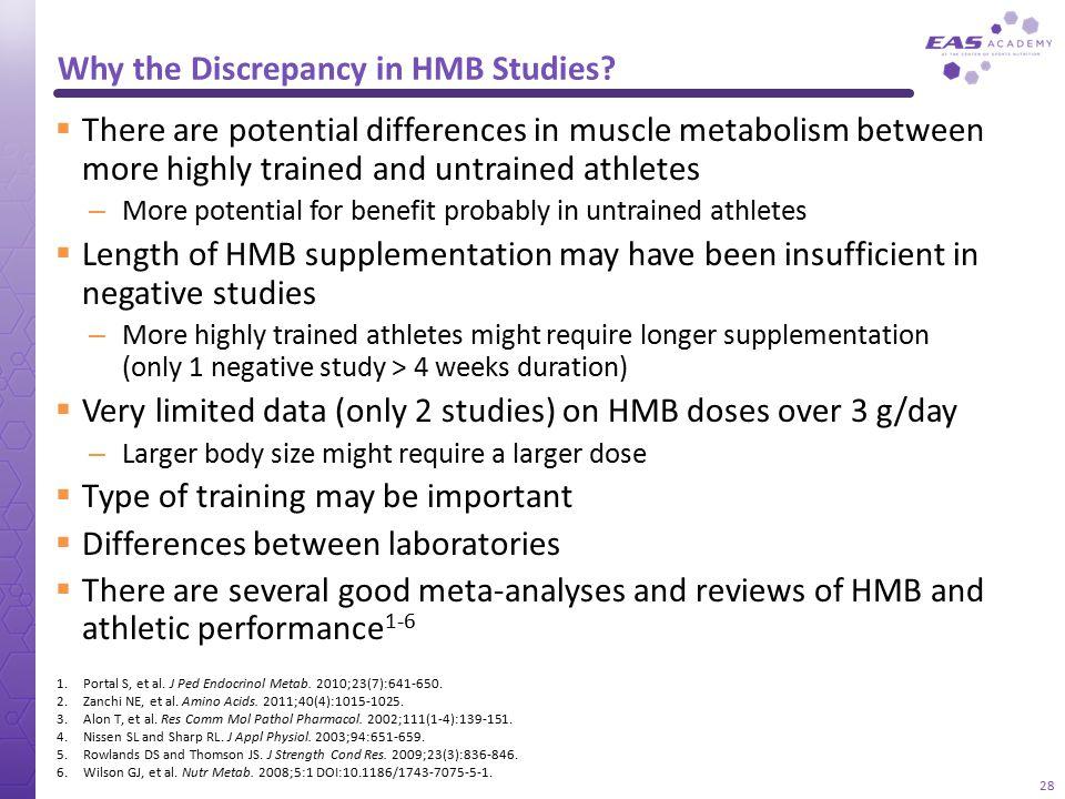 Why the Discrepancy in HMB Studies