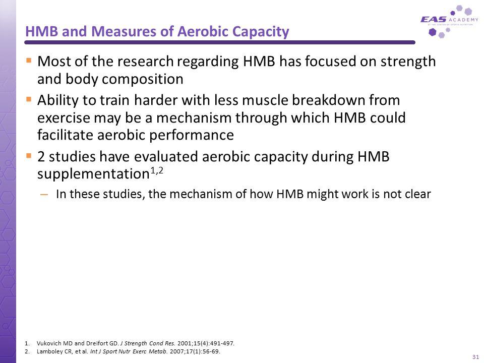 HMB and Measures of Aerobic Capacity