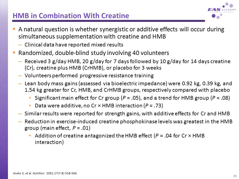 HMB in Combination With Creatine