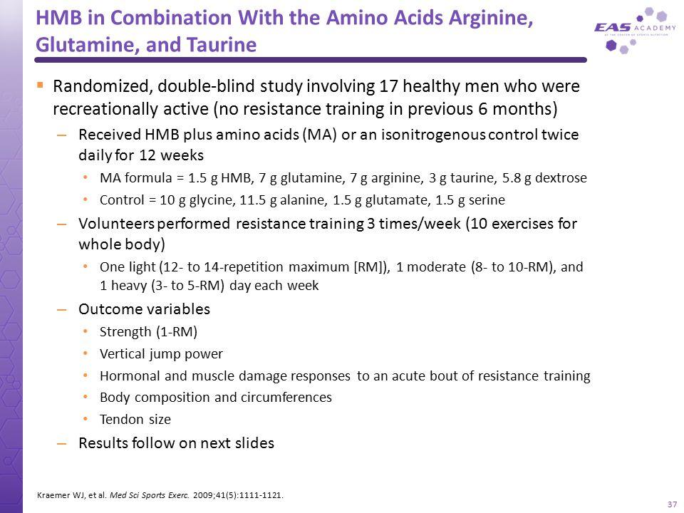 HMB in Combination With the Amino Acids Arginine, Glutamine, and Taurine