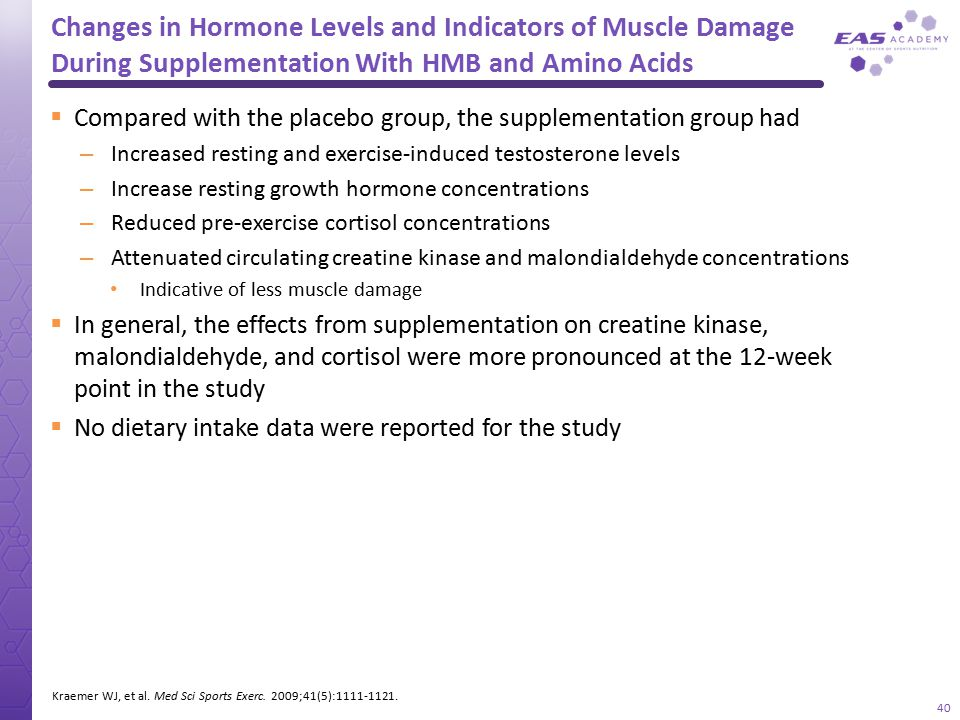 Changes in Hormone Levels and Indicators of Muscle Damage During Supplementation With HMB and Amino Acids