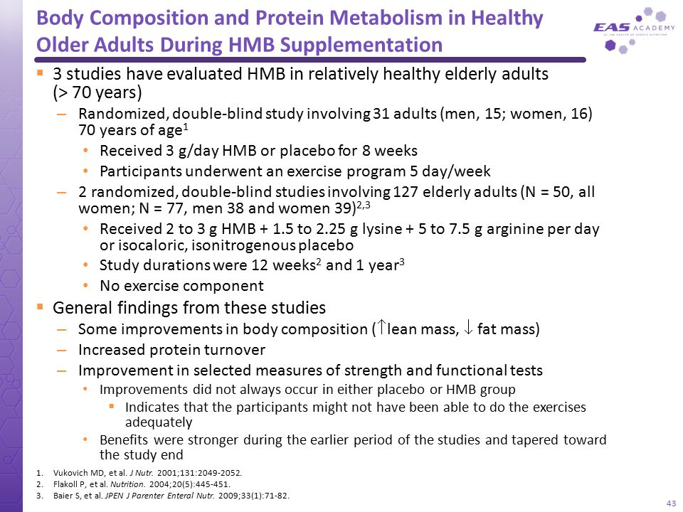 Body Composition and Protein Metabolism in Healthy Older Adults During HMB Supplementation