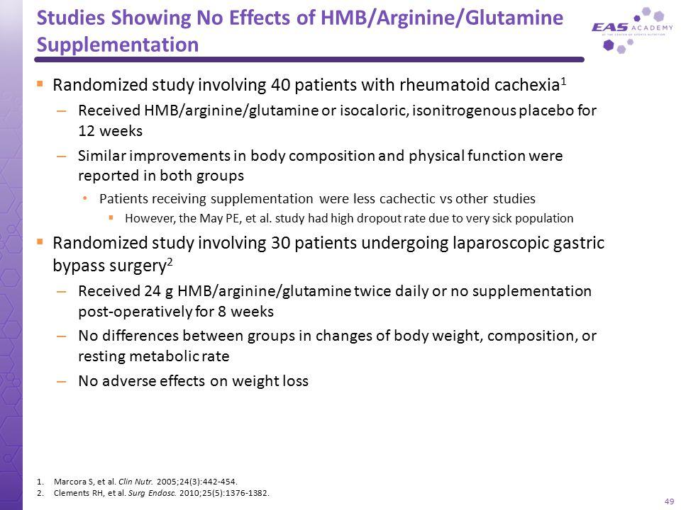 Studies Showing No Effects of HMB/Arginine/Glutamine Supplementation