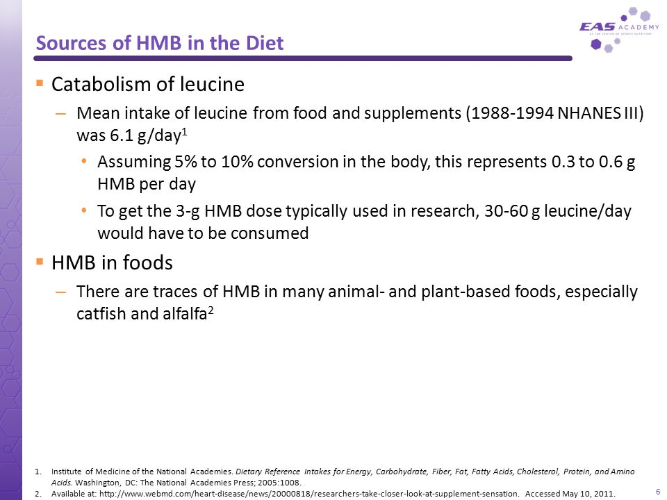 Sources of HMB in the Diet