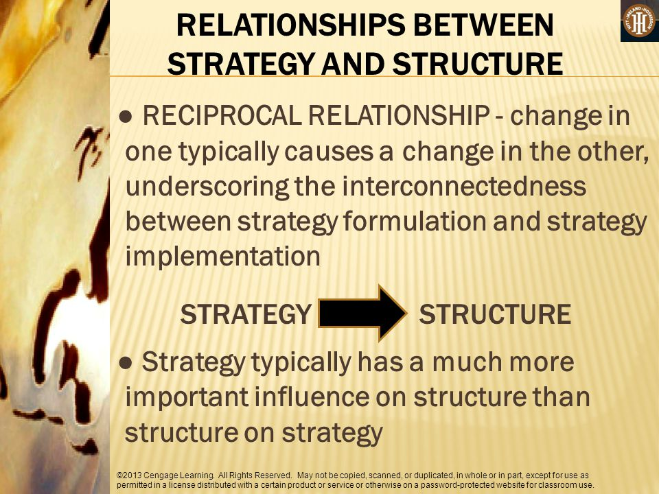 RELATIONSHIPS BETWEEN STRATEGY AND STRUCTURE