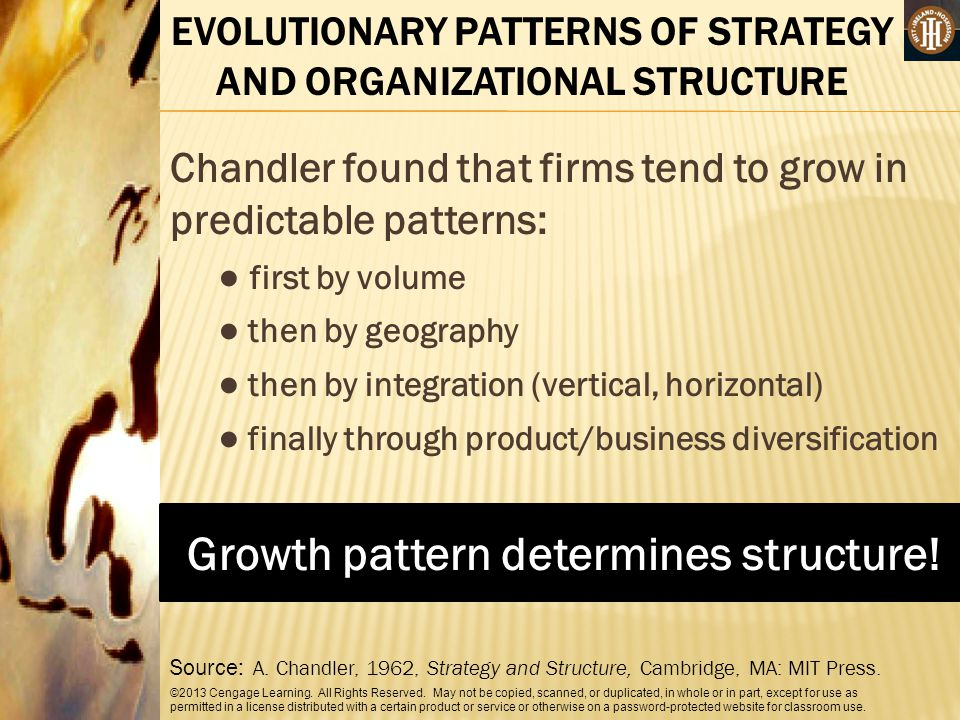 Growth pattern determines structure!