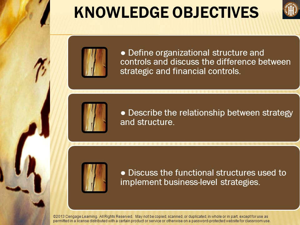 KNOWLEDGE OBJECTIVES ● Define organizational structure and controls and discuss the difference between strategic and financial controls.