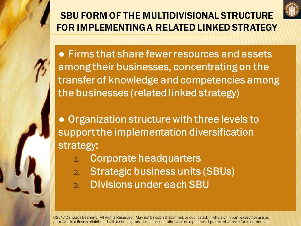 Corporate headquarters Strategic business units (SBUs)