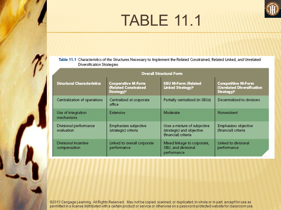 Table 11.1