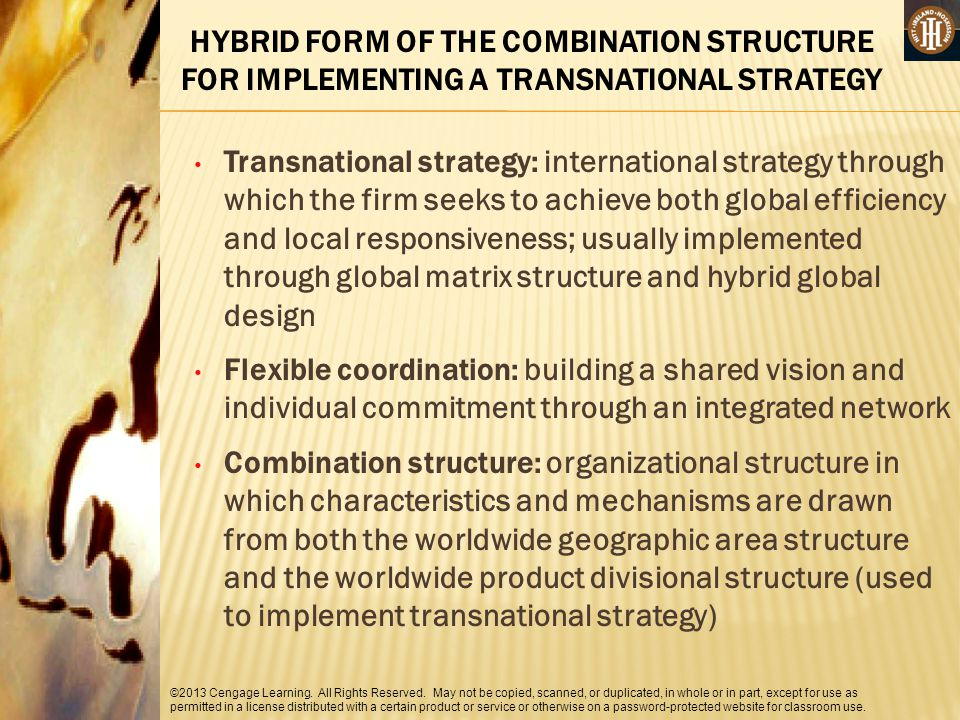 HYBRID FORM OF THE COMBINATION STRUCTURE FOR IMPLEMENTING A TRANSNATIONAL STRATEGY