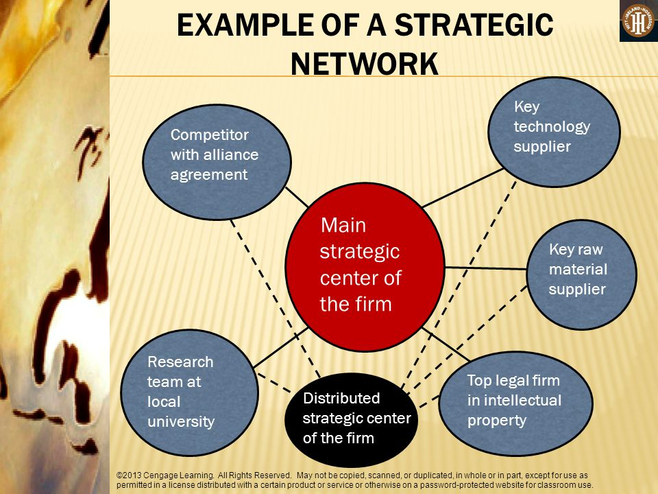 EXAMPLE OF A STRATEGIC NETWORK