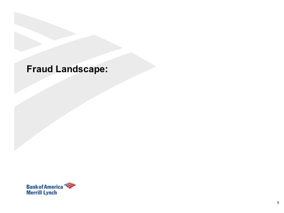 Fraud Landscape: 6 6