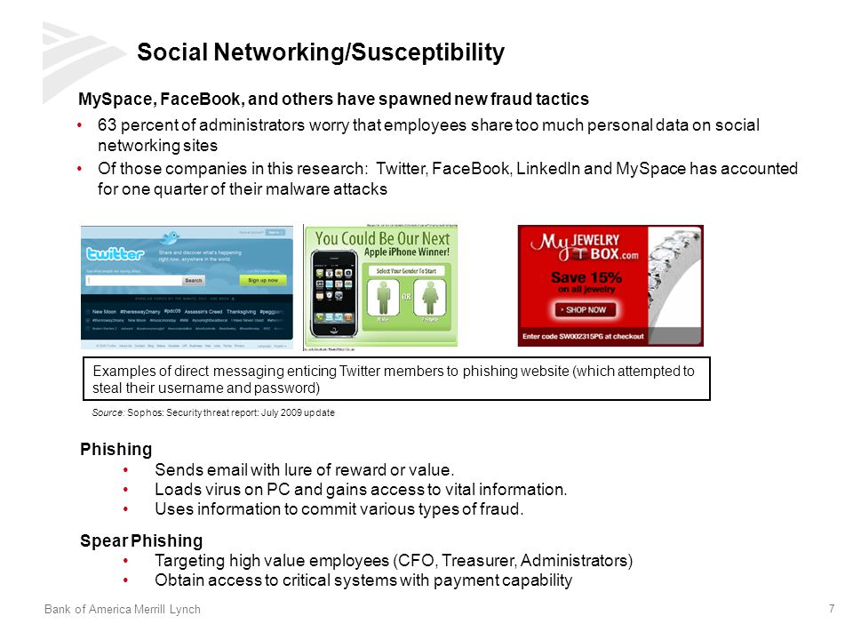 Social Networking/Susceptibility