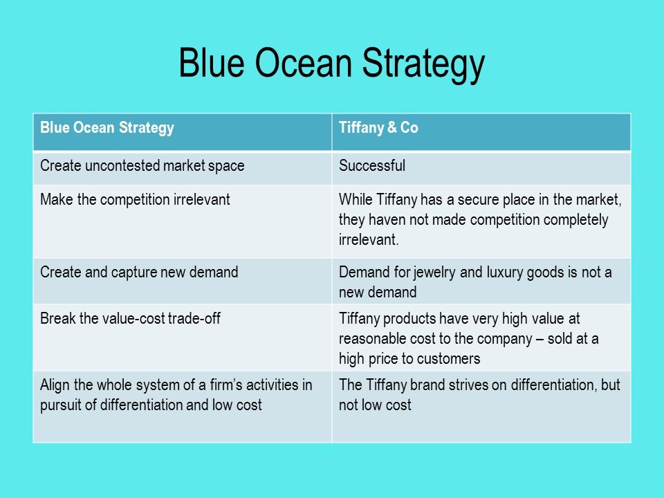 Blue Ocean Strategy Blue Ocean Strategy Tiffany & Co