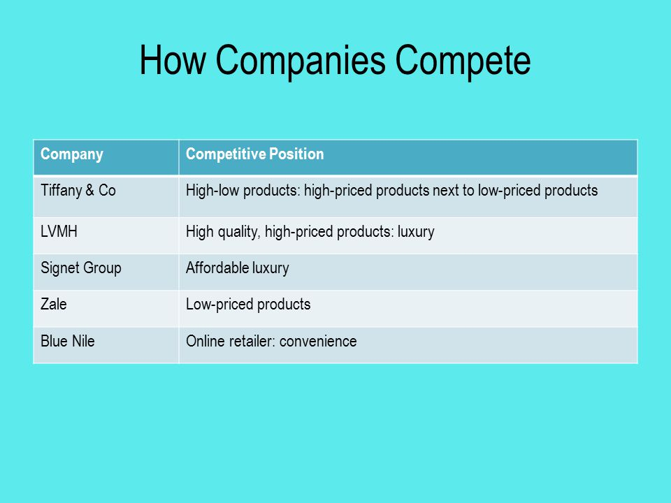 How Companies Compete Company Competitive Position Tiffany & Co