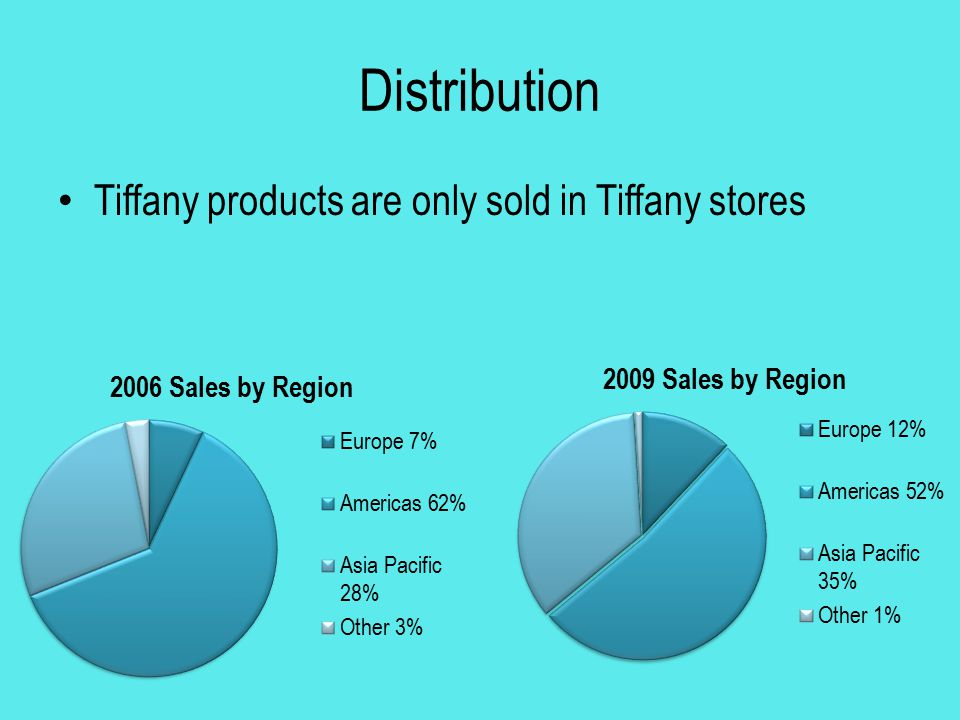Distribution Tiffany products are only sold in Tiffany stores