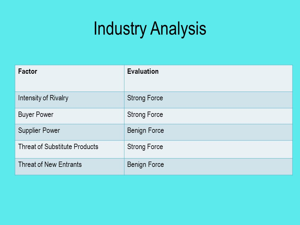 Industry Analysis Factor Evaluation Intensity of Rivalry Strong Force