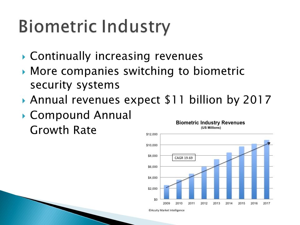 Biometric Industry Continually increasing revenues