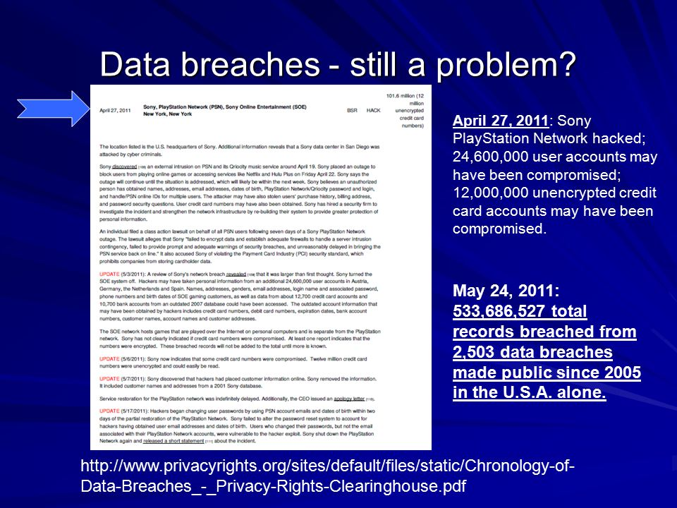 Data breaches - still a problem