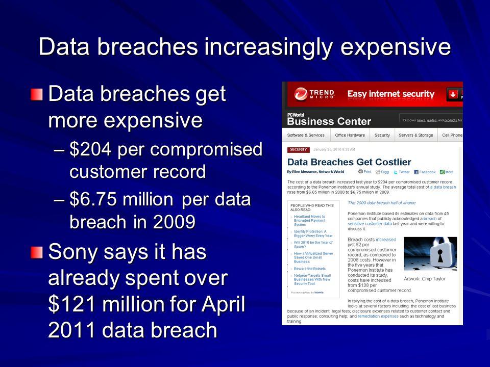 Data breaches increasingly expensive