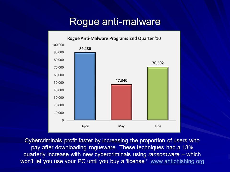 Rogue anti-malware