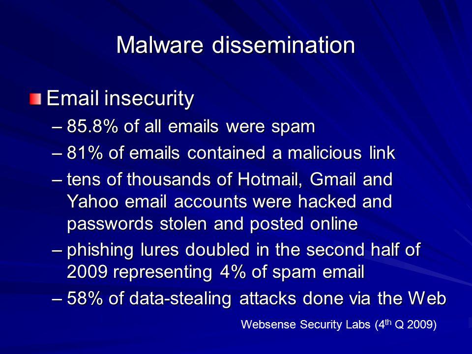 Malware dissemination