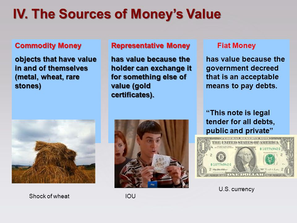 IV. The Sources of Money's Value