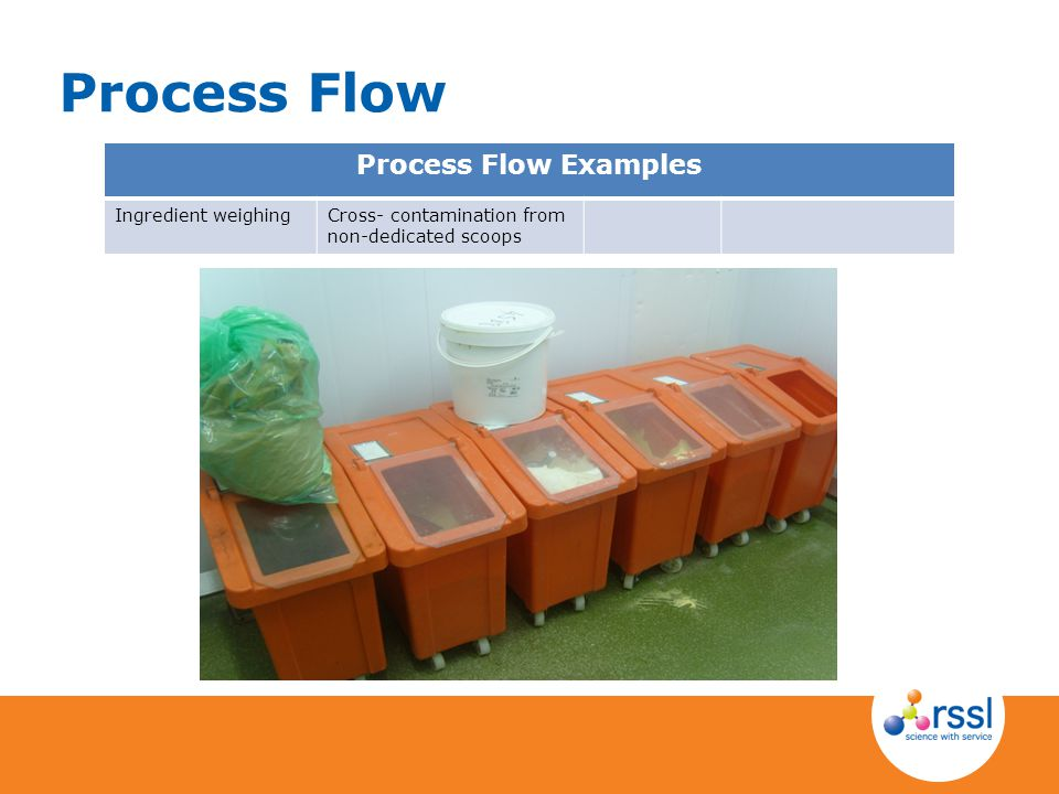 Process Flow Process Flow Examples Bins for dry allergens